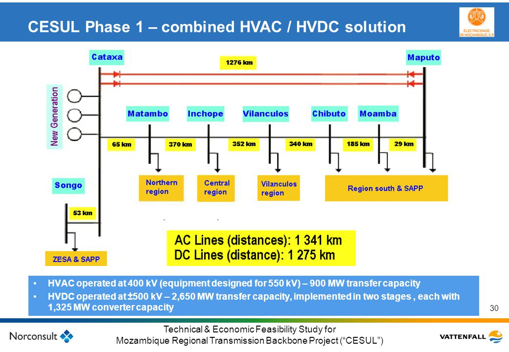 CESUL Phase 1 – combined HVAC / HVDC solution