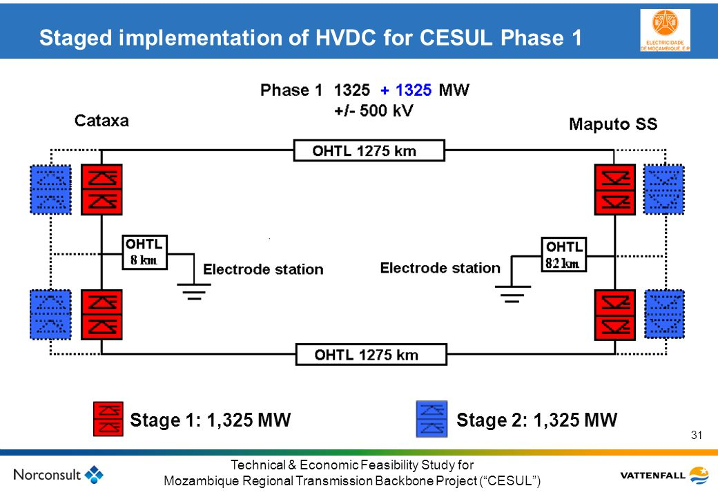 Staged implementation of HVDC for CESUL Phase 1