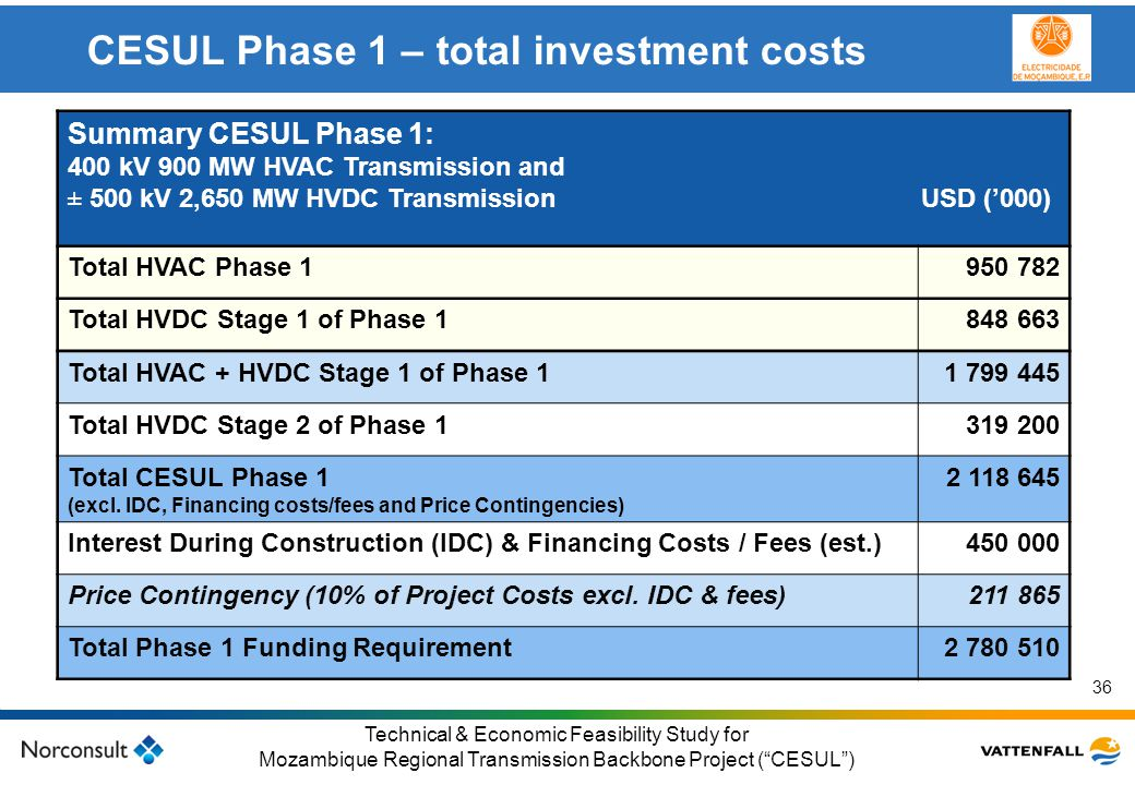 CESUL Phase 1 – total investment costs