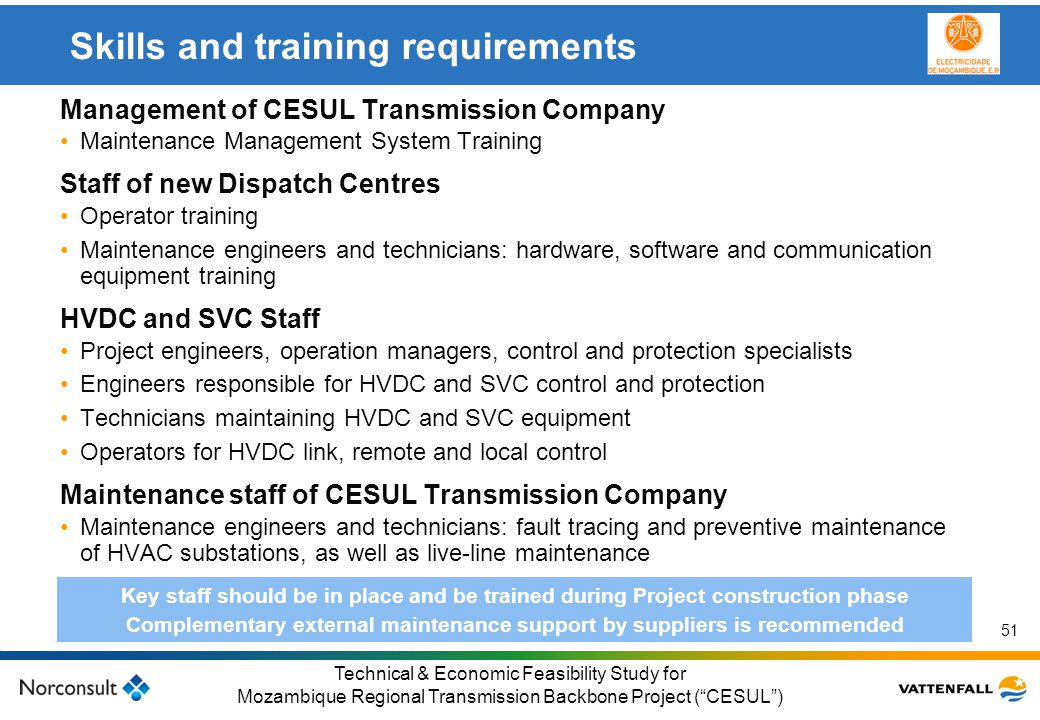 Skills and training requirements