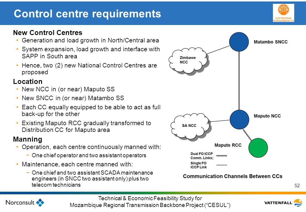 Control centre requirements