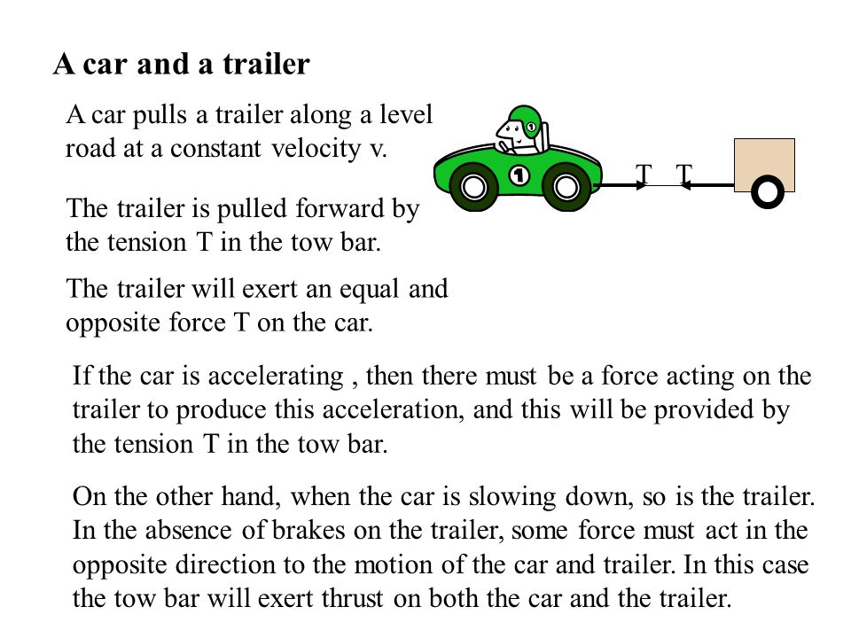 A car and a trailer A car pulls a trailer along a level road at a constant velocity v. T.