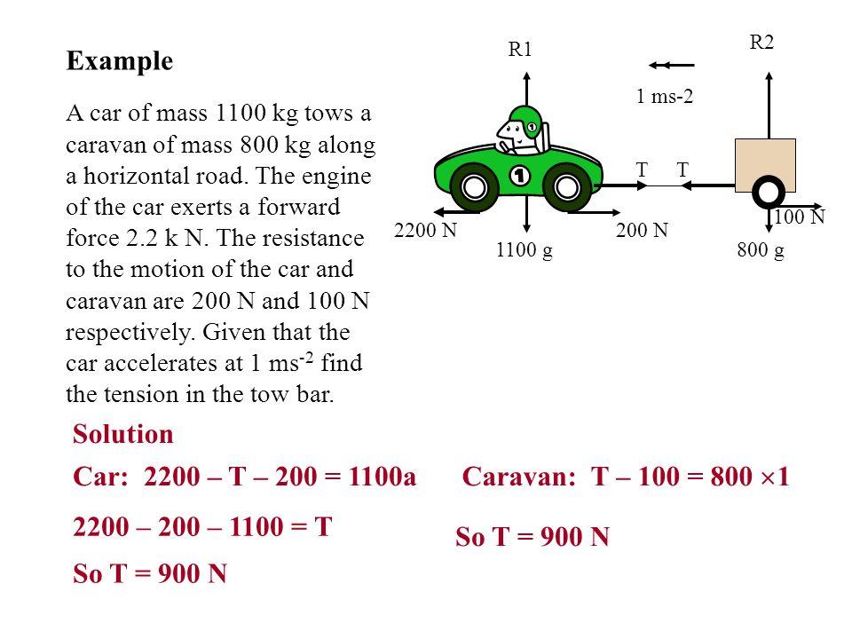 Example Solution Car: 2200 – T – 200 = 1100a Caravan: T – 100 = 800 1
