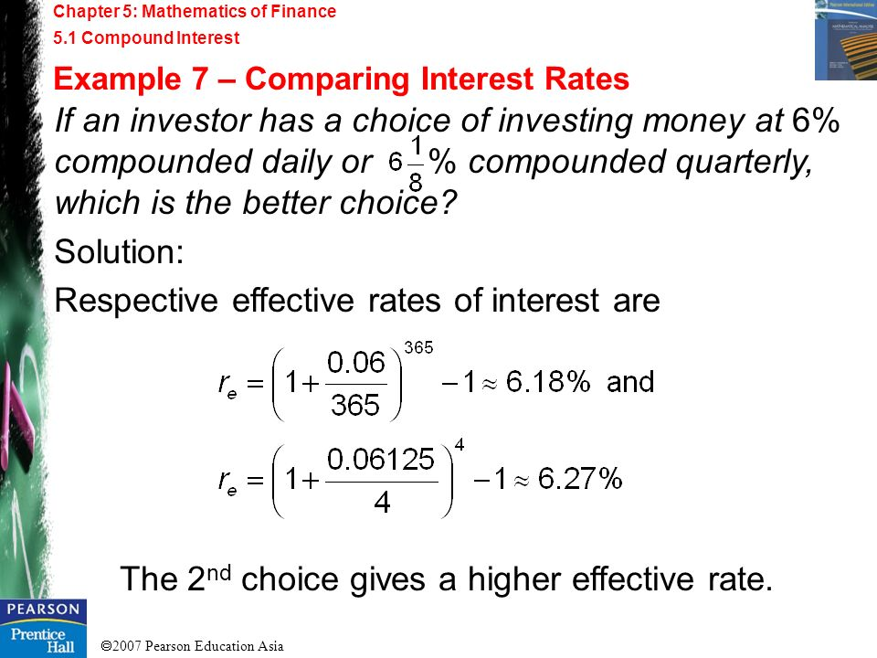 Respective effective rates of interest are