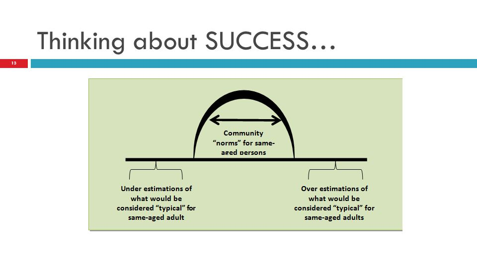 Thinking about SUCCESS…
