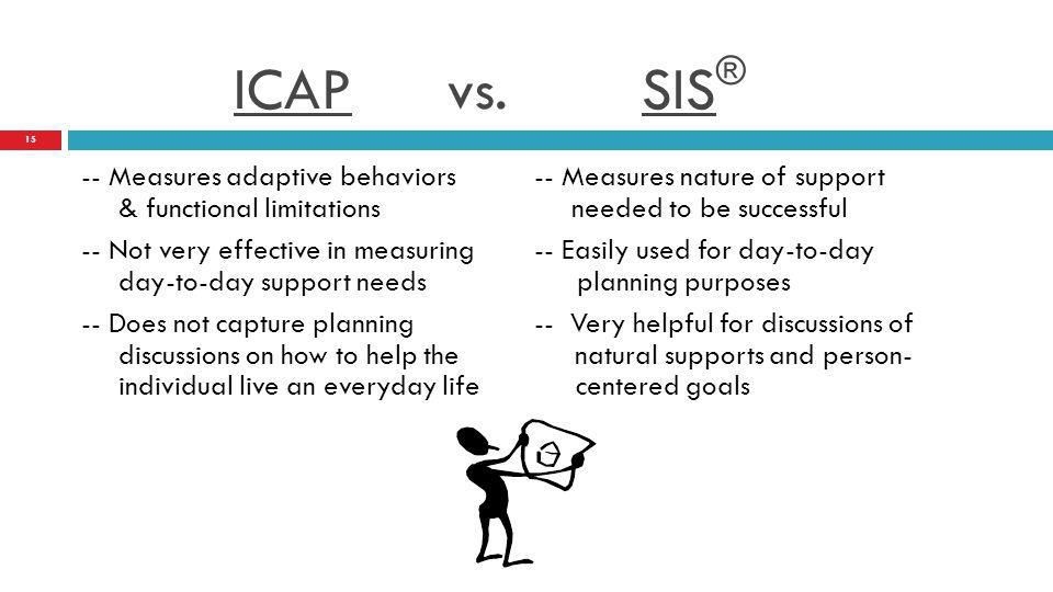 ICAP vs. SIS®