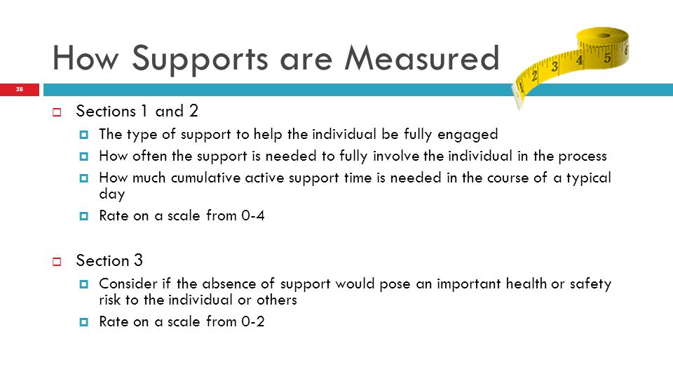 How Supports are Measured