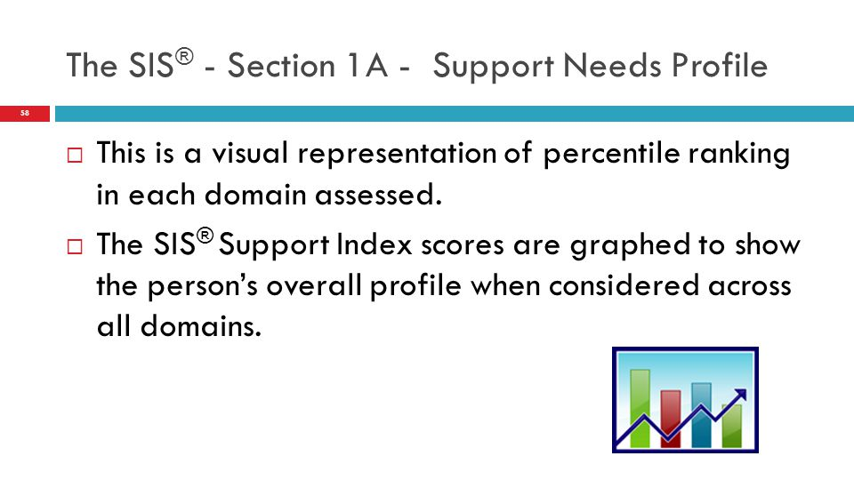 The SIS® - Section 1A - Support Needs Profile