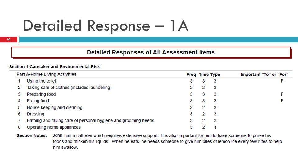Detailed Response – 1A