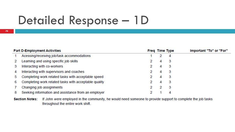 Detailed Response – 1D