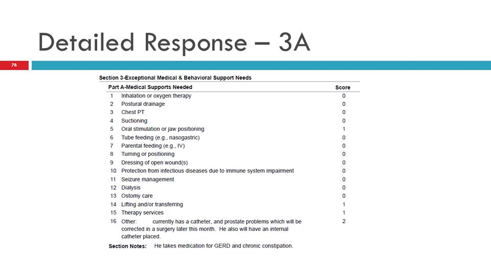 Detailed Response – 3A