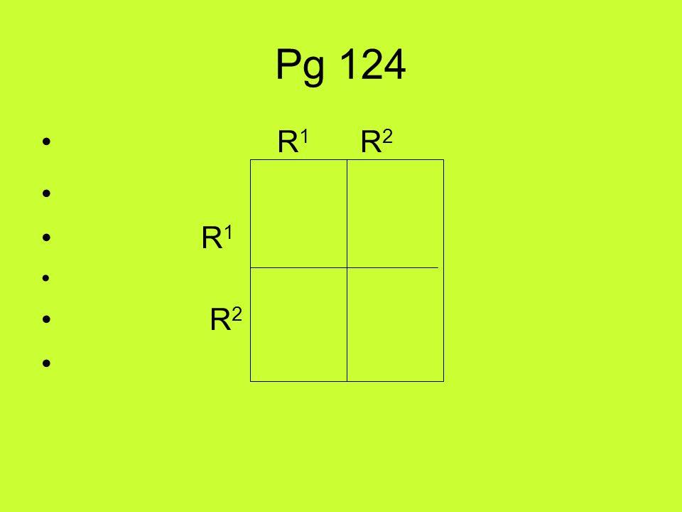 Pg 124 R1 R2 R1 R2