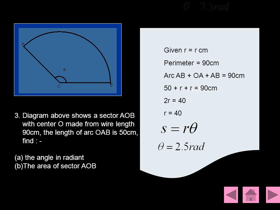 = 270o x Given r = r cm. Perimeter = 90cm. Arc AB + OA + AB = 90cm. 50 + r + r = 90cm. 2r = 40.