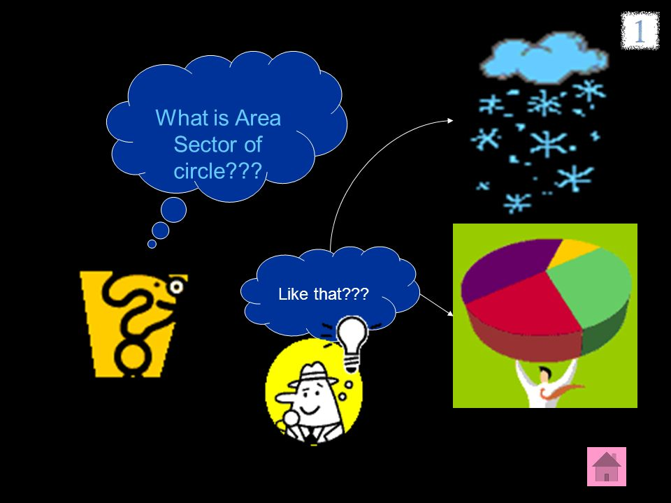 What is Area Sector of circle