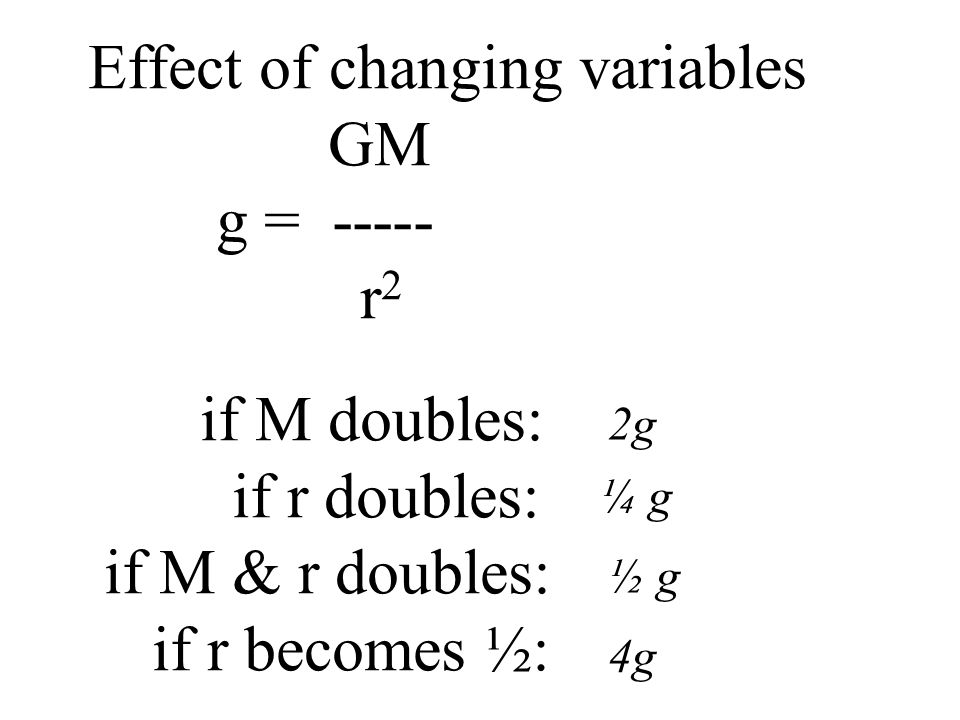 Effect of changing variables GM g = ----- r2