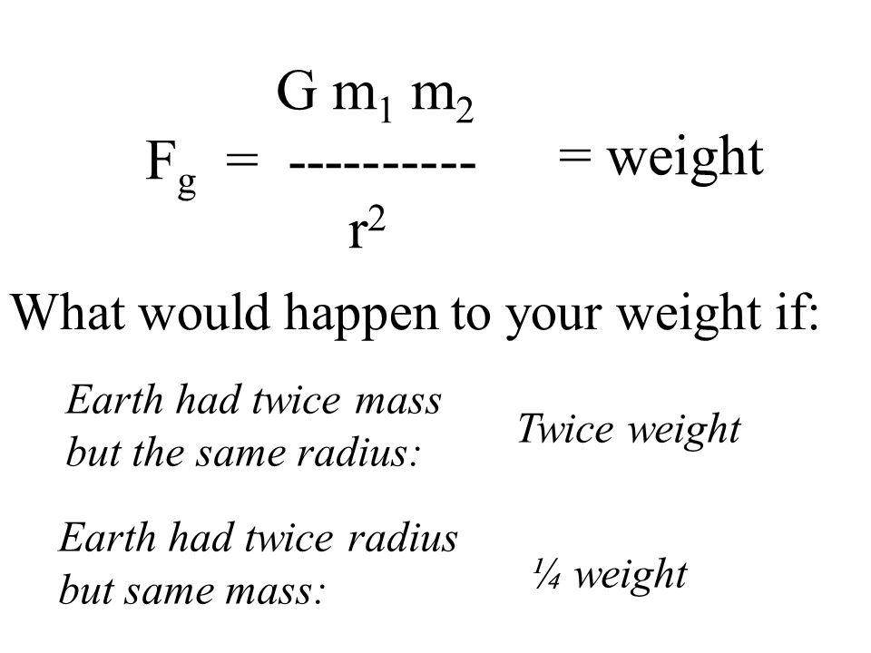G m1 m2 Fg = ---------- = weight r2