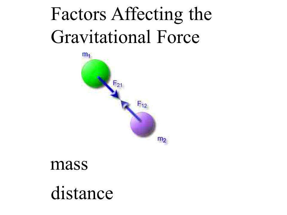 Factors Affecting the Gravitational Force mass distance