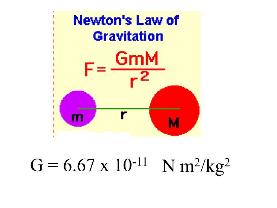 G = 6.67 x 10-11 N m2/kg2