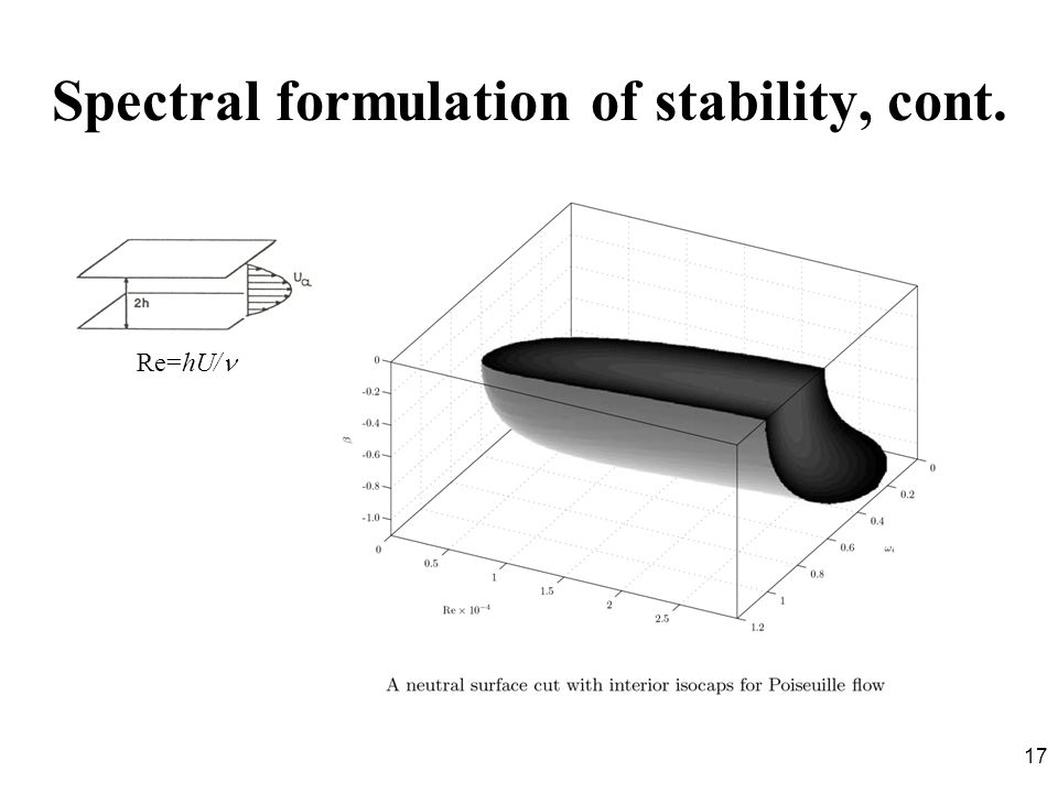 Spectral formulation of stability, cont.