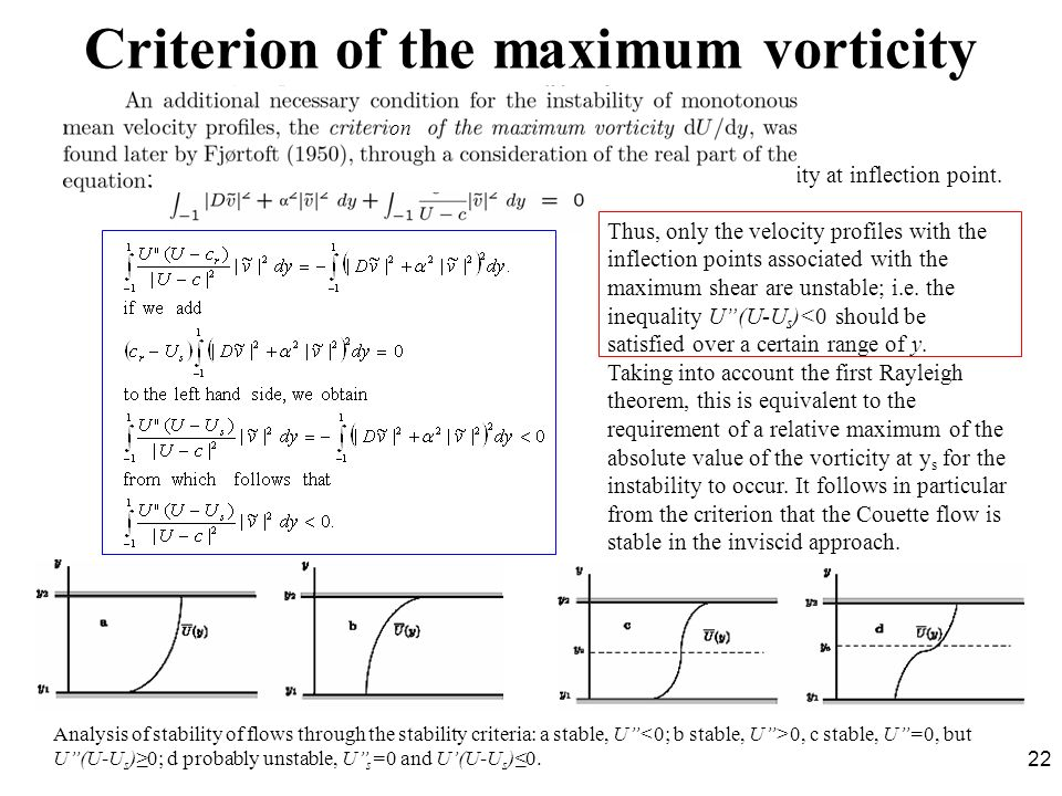 Criterion of the maximum vorticity
