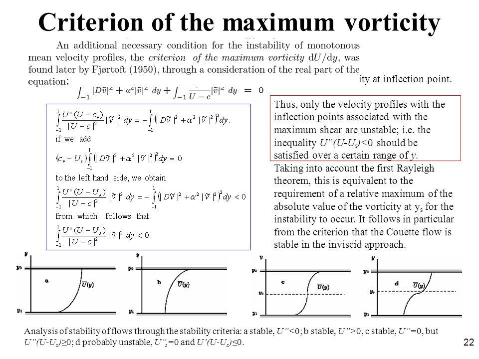 Criterion of the maximum vorticity