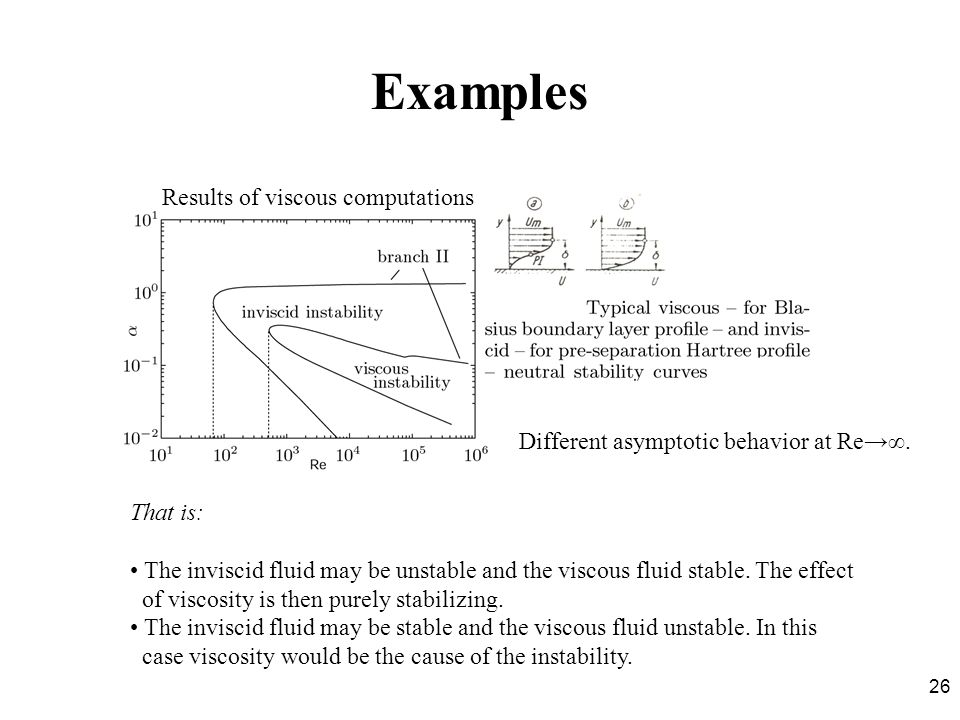 Different asymptotic behavior at Re→∞.