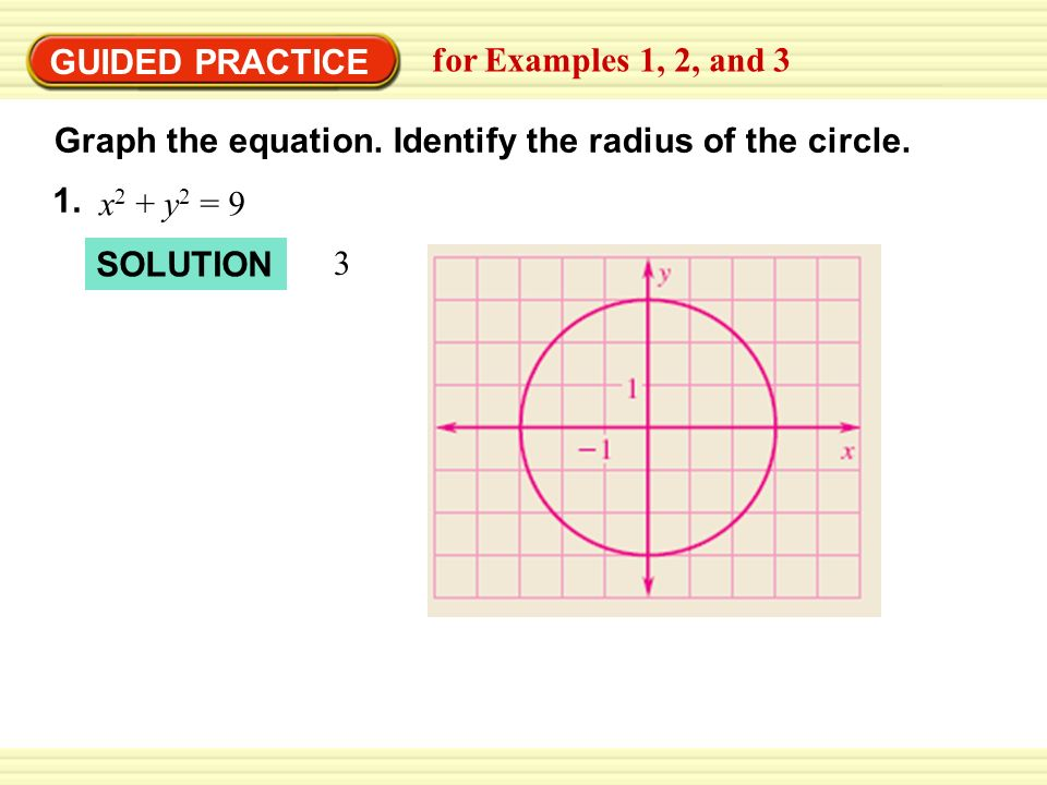 GUIDED PRACTICEfor Examples 1, 2, and 3. Graph the equation. Identify the radius of the circle. 1. x2 + y2 = 9.