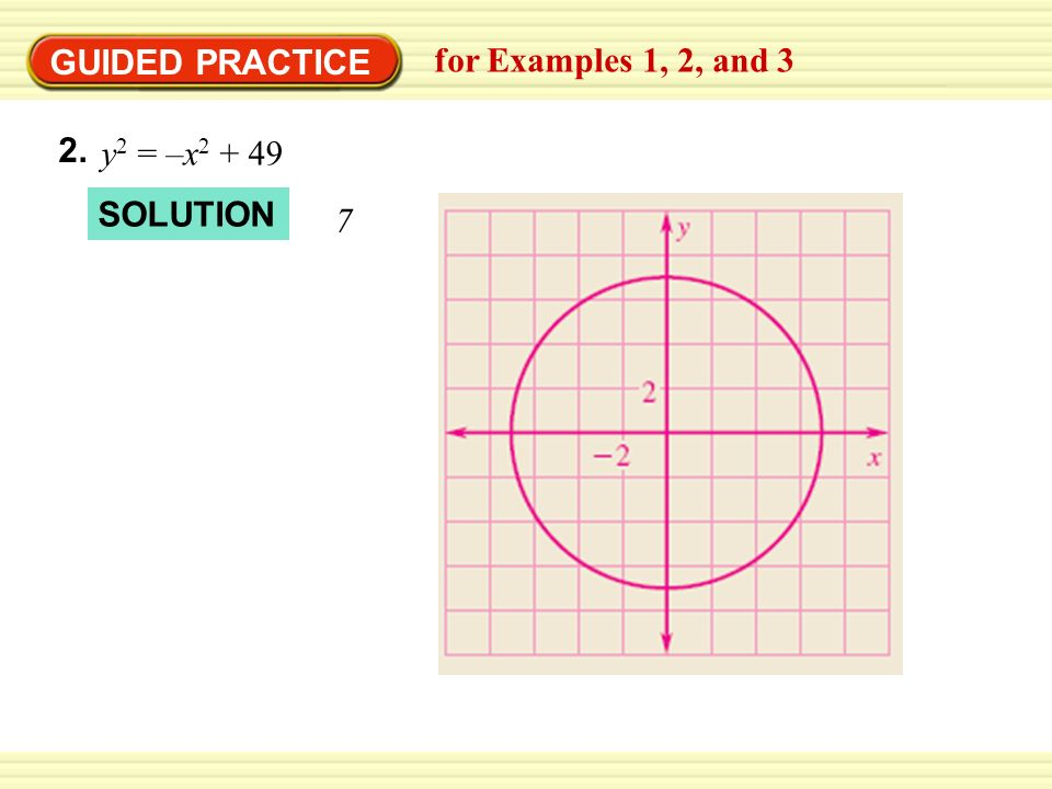 GUIDED PRACTICE for Examples 1, 2, and 3 2. y2 = –x2 + 49 SOLUTION 7