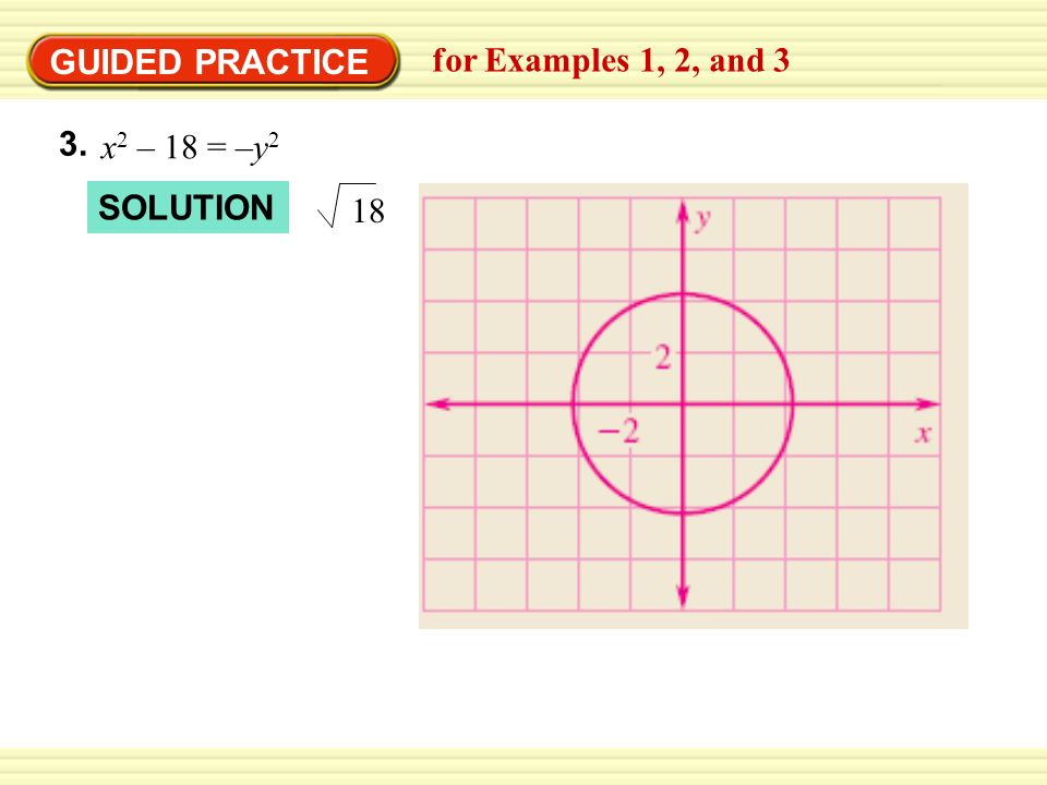 GUIDED PRACTICE for Examples 1, 2, and 3 3. x2 – 18 = –y2 SOLUTION 18