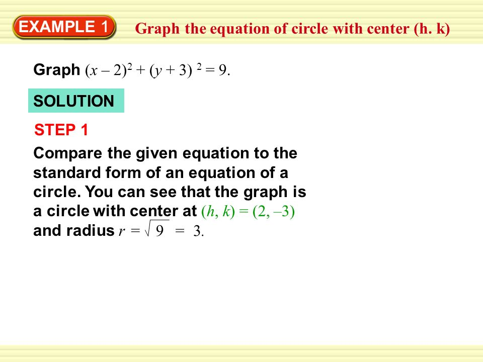 EXAMPLE 1Graph the equation of circle with center (h. k) Graph (x – 2)2 + (y + 3) 2 = 9. SOLUTION. STEP 1.
