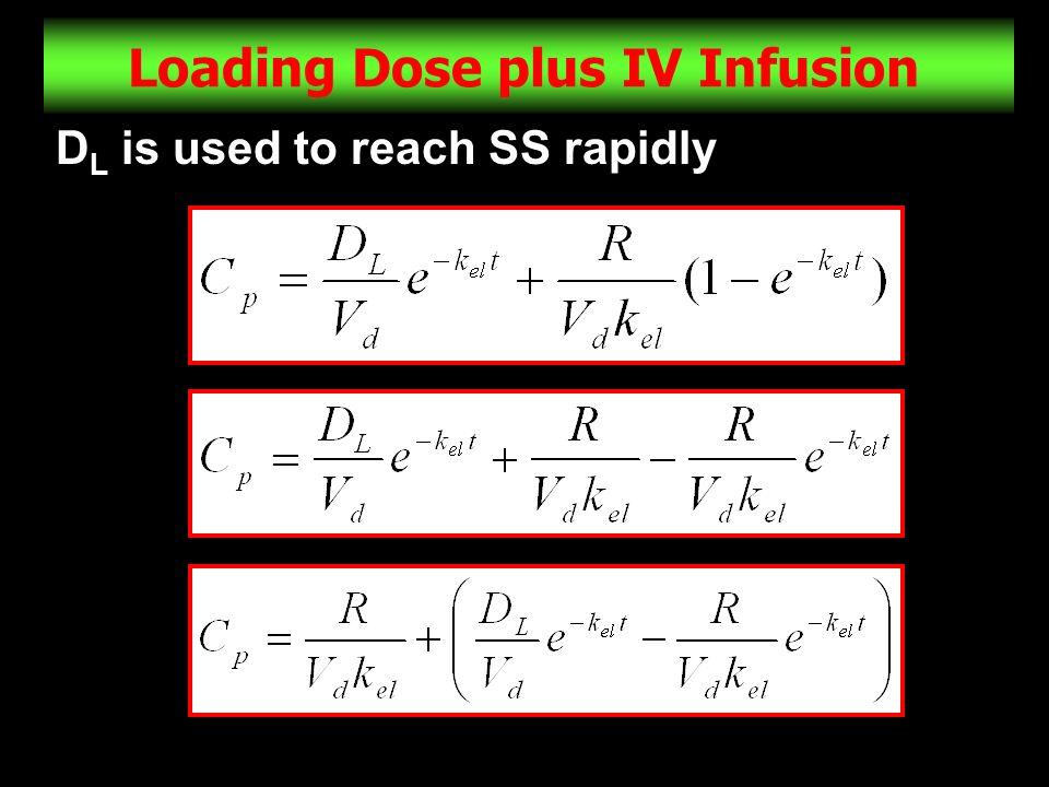 Loading Dose plus IV Infusion