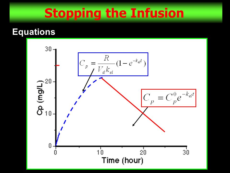 Stopping the Infusion Equations