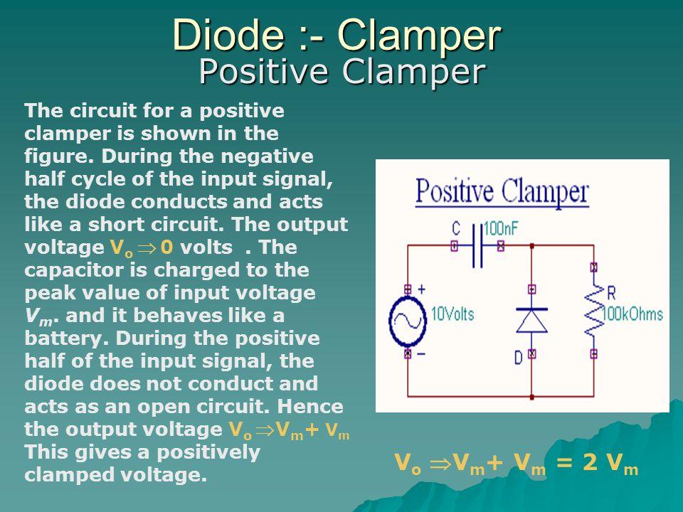 Diode :- Clamper Positive Clamper Vo Vm+ Vm = 2 Vm