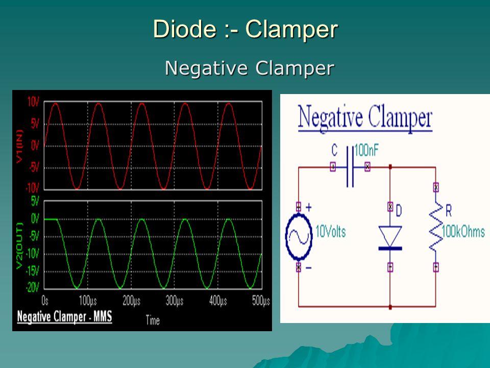 Diode :- Clamper Negative Clamper
