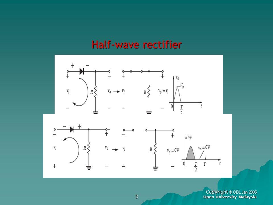 Half-wave rectifier Copyright © ODL Jan 2005 Open University Malaysia