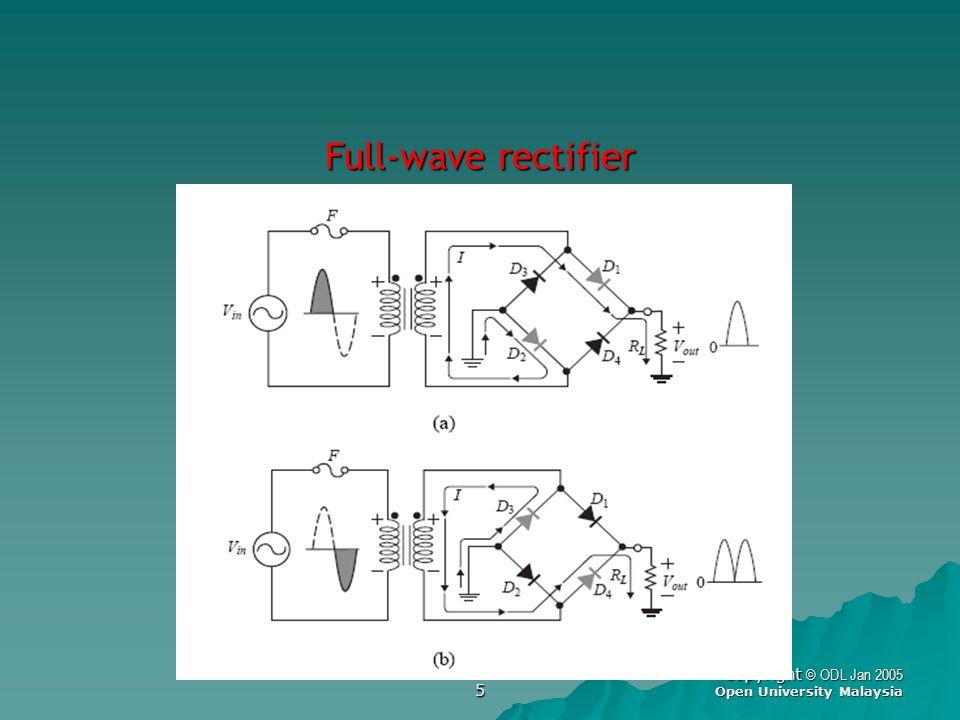 Full-wave rectifier Copyright © ODL Jan 2005 Open University Malaysia