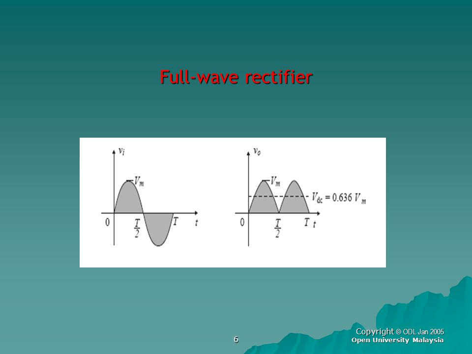 Full-wave rectifier Copyright © ODL Jan 2005 Open University Malaysia