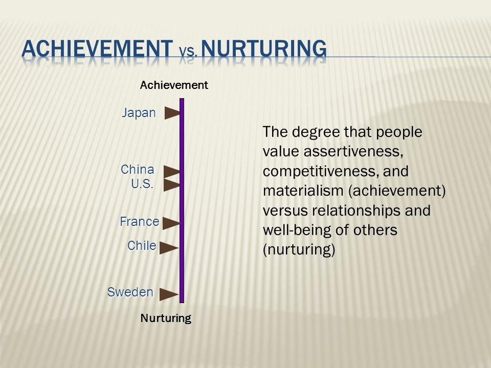 ACHIEVEMENT VS. NURTURING
