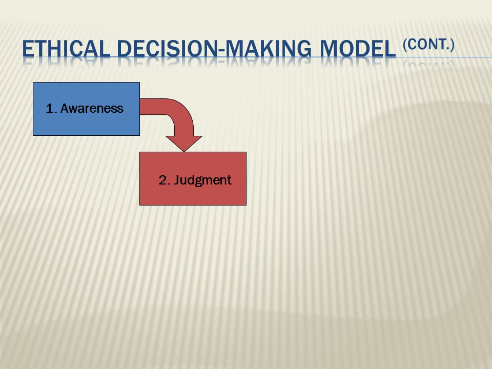 ethical decision-making Model (Cont.)