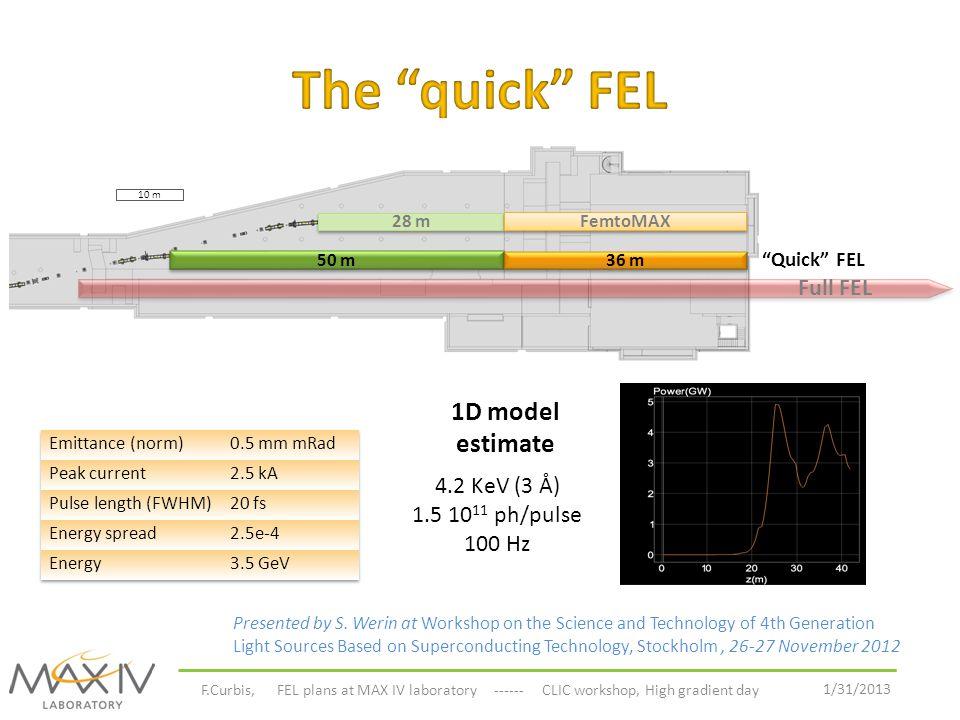 The quick FEL 1D model estimate Full FEL 4.2 KeV (3 Å)