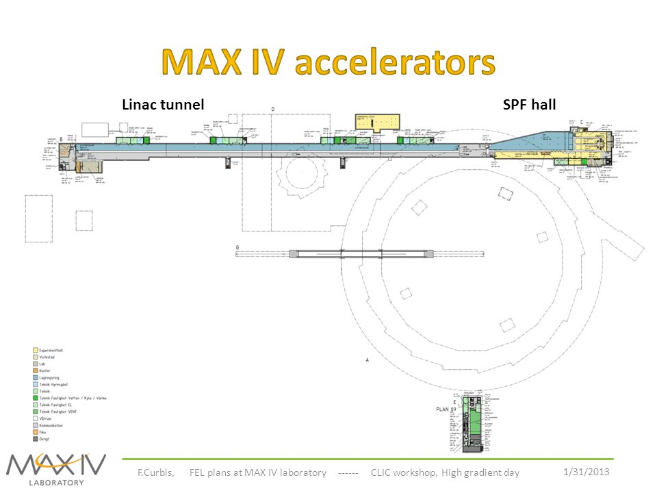 MAX IV accelerators Linac tunnel SPF hall