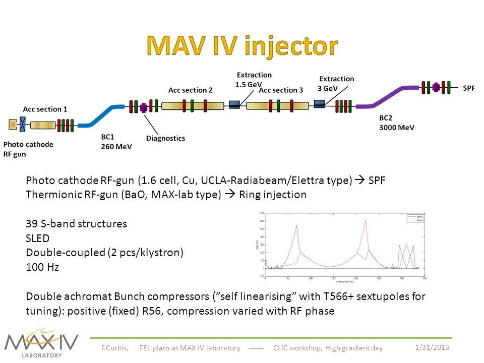 MAV IV injector Photo cathode RF-gun (1.6 cell, Cu, UCLA-Radiabeam/Elettra type)  SPF. Thermionic RF-gun (BaO, MAX-lab type)  Ring injection.
