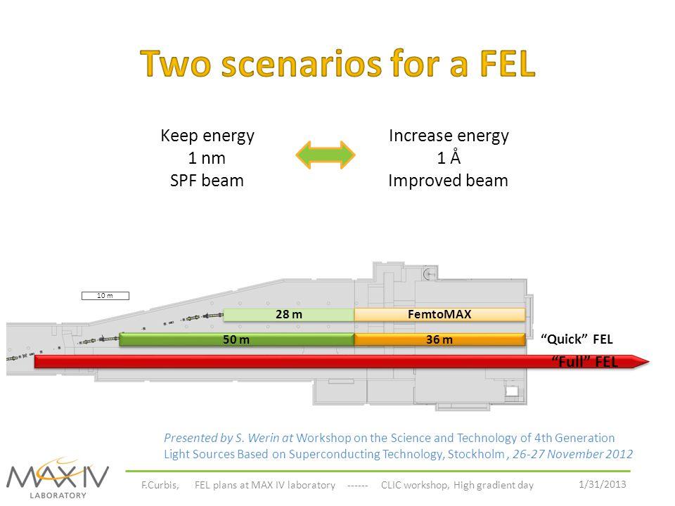Two scenarios for a FEL Keep energy 1 nm SPF beam Increase energy 1 Å