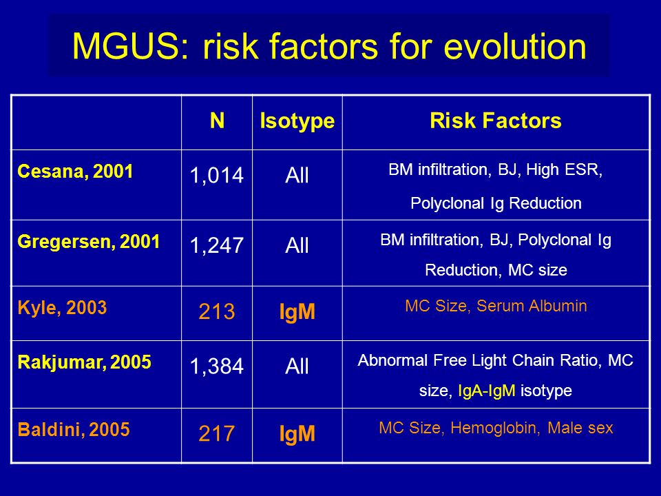 MGUS: risk factors for evolution