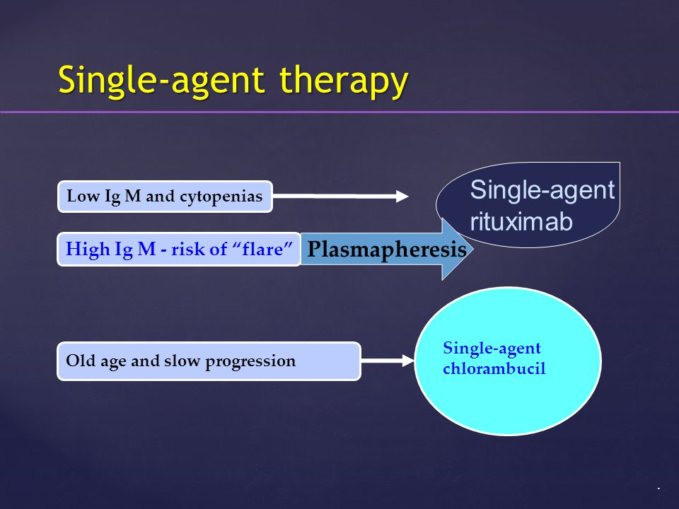 Single-agent therapy Single-agent rituximab Plasmapheresis