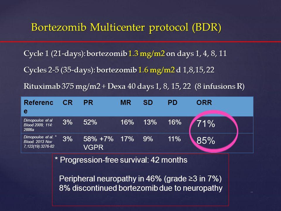 Bortezomib Multicenter protocol (BDR)