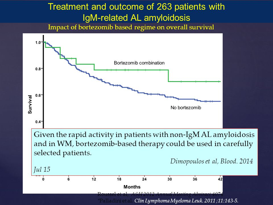 Treatment and outcome of 263 patients with IgM-related AL amyloidosis