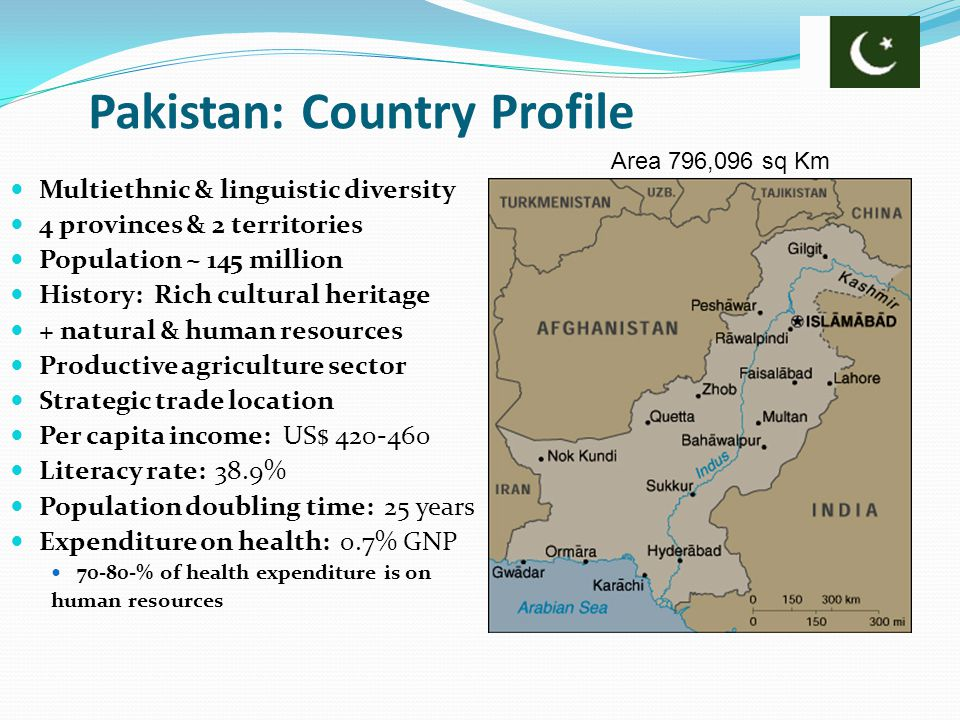 Pakistan: Country Profile