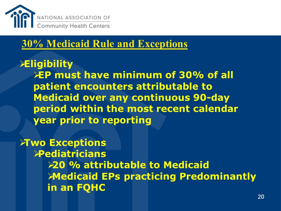 30% Medicaid Rule and Exceptions