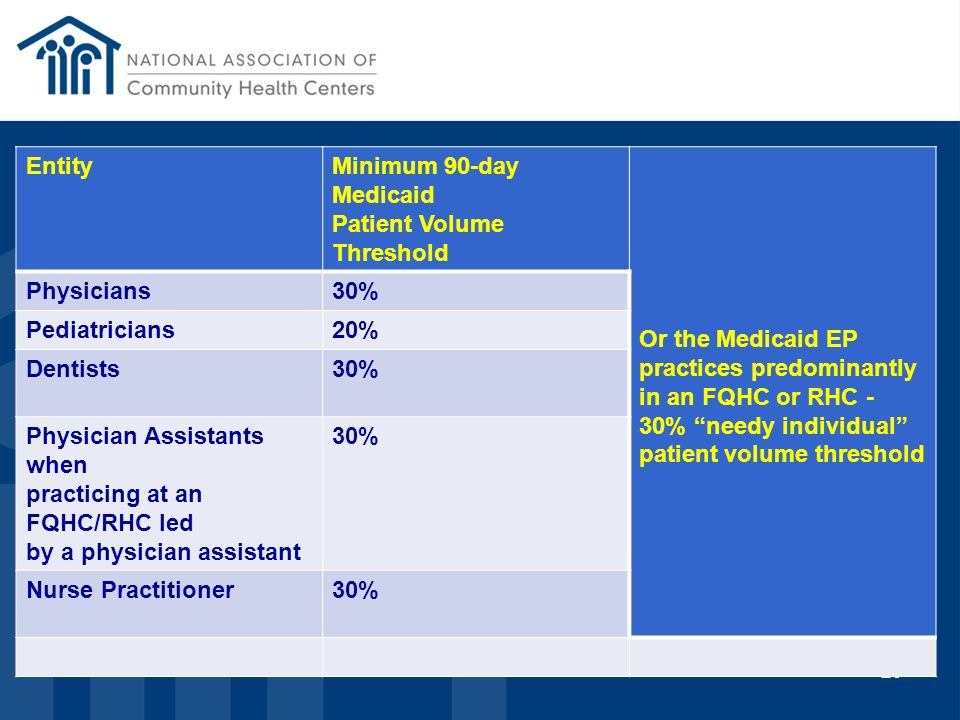 Entity Minimum 90-day Medicaid. Patient Volume Threshold. Or the Medicaid EP. practices predominantly in an FQHC or RHC -
